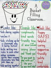 An Anchor Chart A Bucket Filling Classroom Education