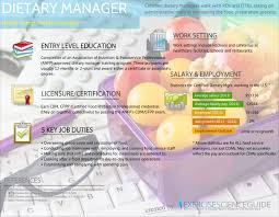 dietary manager job description nutrition careers 4 types of careers in nutrition and dietetics