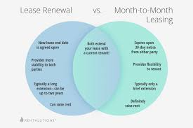 The Pros And Cons Of Month-To-Month Rental Leases | Avail