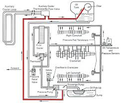 engine oil cooling diagram on wiring diagram 911 3 0l sc oil cooler system pelican parts forums n54 engine cooling system diagram engine oil cooling diagram