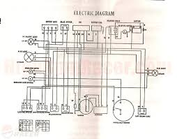 loncin 110cc wiring diagram womma pedia 110cc wiring harness diagram loncin 110cc wiring diagram