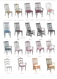 Image Dining Types Of Furniture Style Kinds Of Furniture Styles Chair Types And Names Pleasurable Chair Types And Types Of Furniture Style Slowakinfo Types Of Furniture Style Gorgeous Dining Room Furniture Types Of In