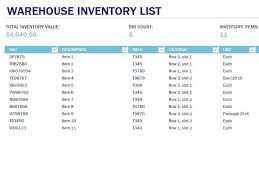 Inventory Management In Excel Inventory Control Spreadsheet Examples Computer Inventory