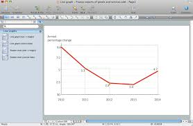 Line Graph Charting Software