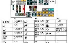 similiar 2008 bmw 328i fuse box keywords fuse box diagram further 2000 cadillac deville fuse box location on