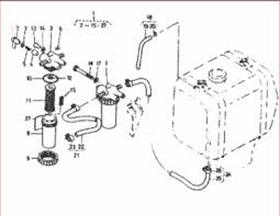 i have a 743 bobcat with a bad leak in a hydraulic fixya Bobcat 863 Hydraulic Valve Diagram how to replace hydraulic hose from pump to right arm on 96' 753 bobcat bobcat 863 hydraulic control valve diagram