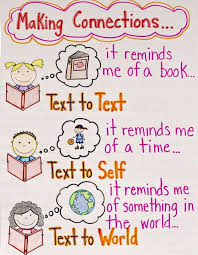 Reading Strategies Anchor Chart For Making Connections Text