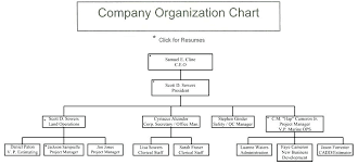 Construction Organizational Chart Template Organisation Of A Company