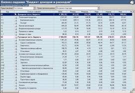 Формирование бюджета доходов и расходов  Рис1 Бюджет доходов и расходов