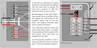 your home electrical system explained Electric Breaker Panel Box Wiring diagram compares a home's electrical panel and cables with a more schematic representation Wiring 30 Amp Breaker Box