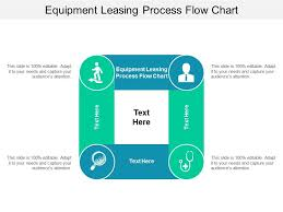 Equipment Leasing Process Flow Chart Ppt Powerpoint