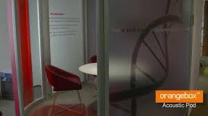 abcs office acoustics. abcs of office acoustics by w2w abcs