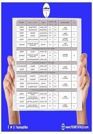 نماذج امتحانات الثانوية العامة (البوكليت) من موقع وزارة التربية والتعليم  2020