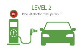 Mất bao lâu để sạc xe điện và các cấp độ sạc thịnh hành hiện tại -  CafeAuto.Vn