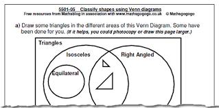 Venn Diagram Of Quadrilaterals Venn Diagram For Quadrilaterals Rome Fontanacountryinn Com