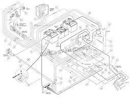 wiring powerdrive plus club car parts & accessories 1988 club car wiring diagram at 2000 Club Car Golf Cart Electric Wiring