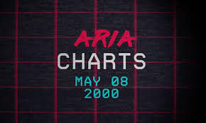 Aria Charts 2000 Aria Charts Throwback 8 May 2000 Aria Charts