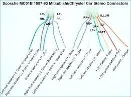 sony bluetooth car stereo wiring diagram auto cd player best for sony xplod car radio wiring diagram auto cd player wire colors club