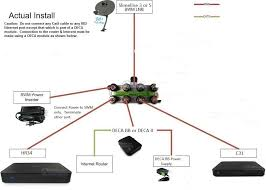 cable tv wiring installation solidfonts cable tv wiring installation nilza net