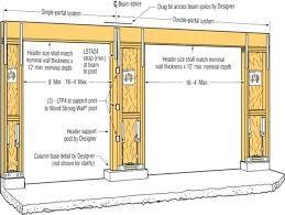 door rough opening nifty garage door rough opening in stunning home decor arrangement ideas with garage door rough opening rough opening 32 inch bifold door