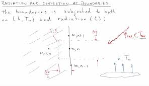 part 4 convection radiation boundary condition
