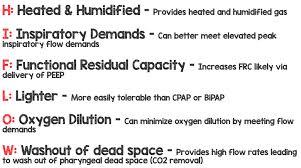 High Flow Nasal Cannula Fio2 Chart High Flow Nasal Cannula Hfnc Part 1 How It Works