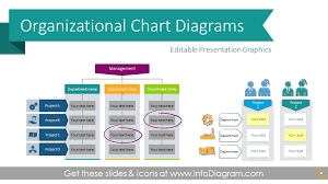 Diagram Of Organizational Chart 16 Creative Organization Structure Charts Powerpoint Diagrams
