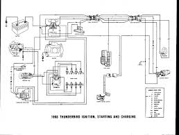 1965 ford t bird wiring example electrical wiring diagram u2022 ford falcon wiring diagram 1964 ford t bird wiring diagram