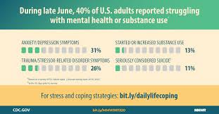mental health substance use and
