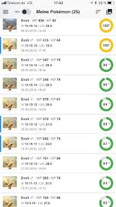 Eevee Iv Chart Prewalk Eevees And Use Perfect Ones On Cd Pokemon Go Wiki