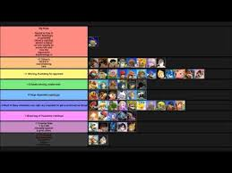 Last Smash 4 Olimar Matchup Chart