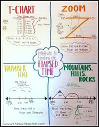 Mountain Math Grade Worksheets For All Download And Share Free On ...