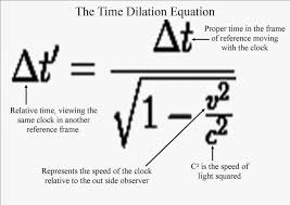 Time Vs Speed Of Light Speed Of Light Equation Even In The Time Dilation Equation