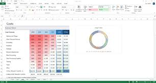 018 Sales Funnel Spreadsheet Tracking Excel Template