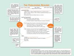 How Write A Resume For Job Functional Pics Resumeguide 21