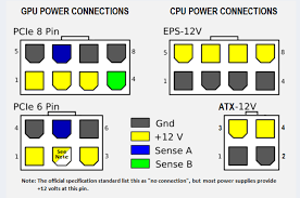 official mac pro pcie power limitations macrumors forums ac82eb1d pinout png