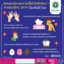รัฐบาลไทย-ข่าวทำเนียบรัฐบาล-วิธีการป้องกันตนเองจากเชื้อไวรัสโควิด-19