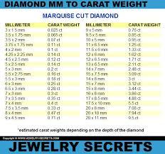 Diamond Mm Size Chart Round Pin On Diamonds