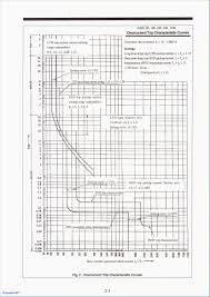 ge load center wiring diagram load center wiring diagram \u2022 free ge powermark gold load center breakers at Ge Powermark Gold Load Center Wiring Diagram
