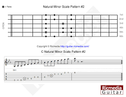 Minor Scale Pattern Stunning Natural Minor Scale Pattern 48