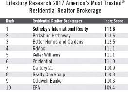 Lifestory Research Reports Sothebys International Realty