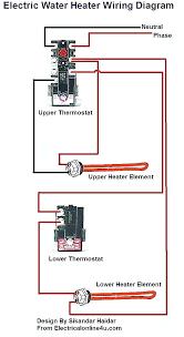 baseboard heater element baseboard heater wiring diagram immersion baseboard heater element water heater wiring diagram photo com baseboard heater thermostat wiring diagram hot water baseboard heater element