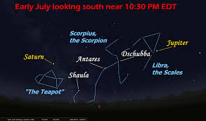 July 2018 Star Chart Historical Astronomy Event Archive July 7 2018 Night Sky