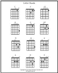 Printable Guitar Chords Chart Pdf Beginner Guitar Sheet Music Pdf Auto Electrical Wiring Diagram