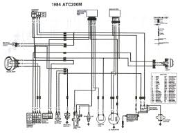 1984 el camino wiring diagram circuit and wiring diagram wiring diagram honda atc200m 1984