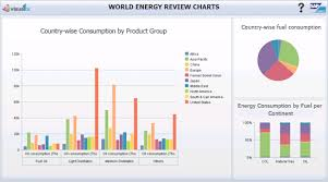 Sap Design Studio Tips And Tricks 1 Swapping Charts On Demand