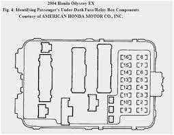 2006 honda civic fuse box diagram pretty how to check and change 2006 honda civic fuse box diagram elegant 1998 cadillac deville fuse box location 1998 picture of