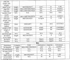 Standard Socket Wrench Size Chart Metric Tool Conversion