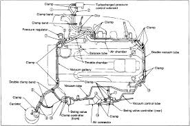 nissan gtr engine diagram great installation of wiring diagram • diagram of 1999 skyline engine wiring diagrams rh 11 ecker leasing de 2013 nissan gtr engine nissan z370 engine