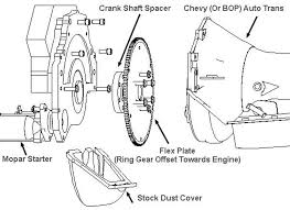 Early transmission swap swapping a jet away for a th400 hot rod rh hotrod 2000 dodge caravan engine diagram 2013 dodge caravan engine diagram
